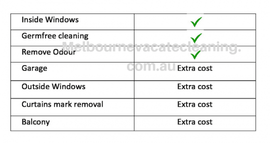 Other Cleaning Checklist